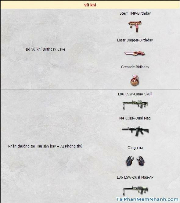 cập nhật vũ khí mới trong game đột kích 1211