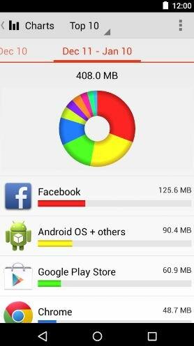 Hình 3 Tải CallTimerPro - Phần mềm quản lý cuộc gọi cho Android