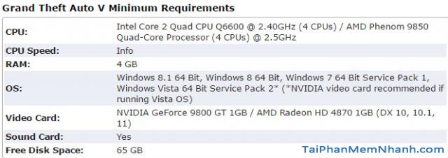 Yêu cầu về cấu hình máy tính để chơi game GTA 5 + Hình 4