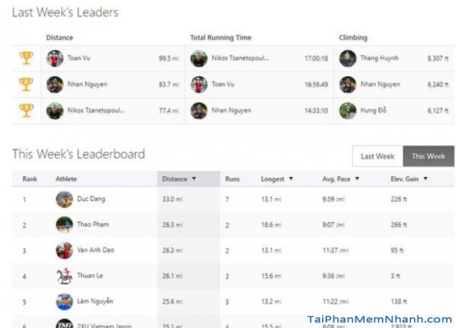 Tải Strava - Ứng dụng thách thức bạn bè chạy bộ trên iPhone, iPad + Hình 3