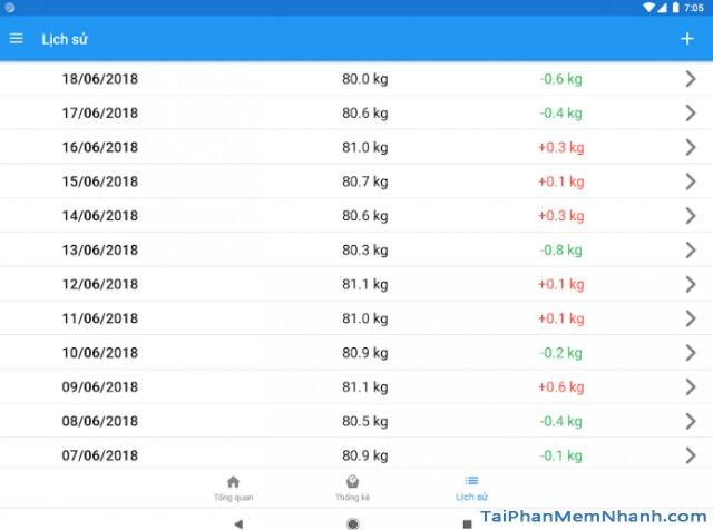 Tải BMI Calculator - Chỉ số BMI giảm cân hiệu quả trên Android + Hình 6