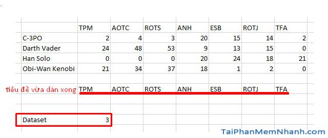 Hướng dẫn sử dụng hàm Index tạo biểu đồ tương tác trong Excel + Hình 6