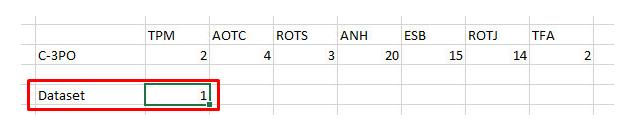 Hướng dẫn sử dụng hàm Index tạo biểu đồ tương tác trong Excel + Hình 9
