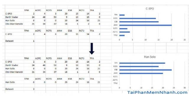 Hướng dẫn sử dụng hàm Index tạo biểu đồ tương tác trong Excel + Hình 11