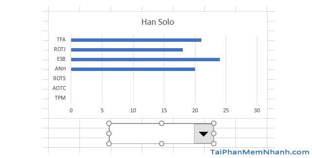 Hướng dẫn sử dụng hàm Index tạo biểu đồ tương tác trong Excel + Hình 14