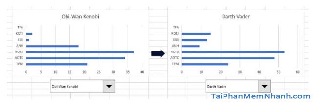 Hướng dẫn sử dụng hàm Index tạo biểu đồ tương tác trong Excel + Hình 17