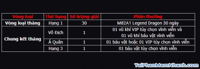 Tải Đột Kích 1318 - BCN tháng 6 bùng nổ giải đấu BEST OF SNIPER + Hình 6