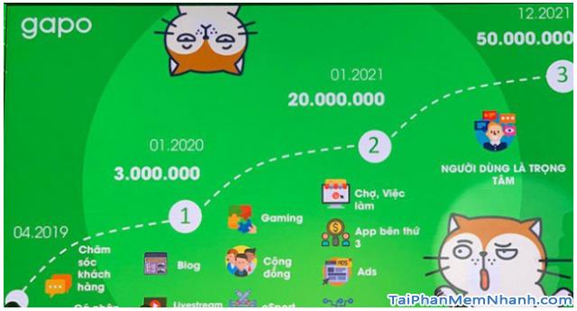 Tải và cài đặt Mạng xã hội Gapo cho điện thoại iPhone, iPad + Hình 6