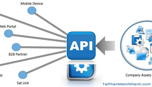 TOP 5 Công cụ kiểm thử API tốt nhất năm 2020 + Hình 3