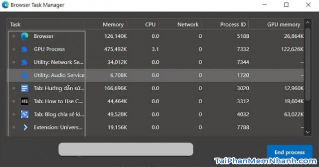 Mẹo sử dụng Task Manager của Microsoft Edge, Google Chrome + Hình 4