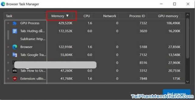 Mẹo sử dụng Task Manager của Microsoft Edge, Google Chrome + Hình 7