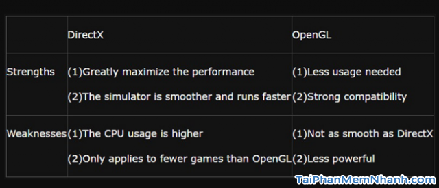 Tải cài đặt MSI App Player chơi Liên Minh: Tốc Chiến trên PC + Hình 16